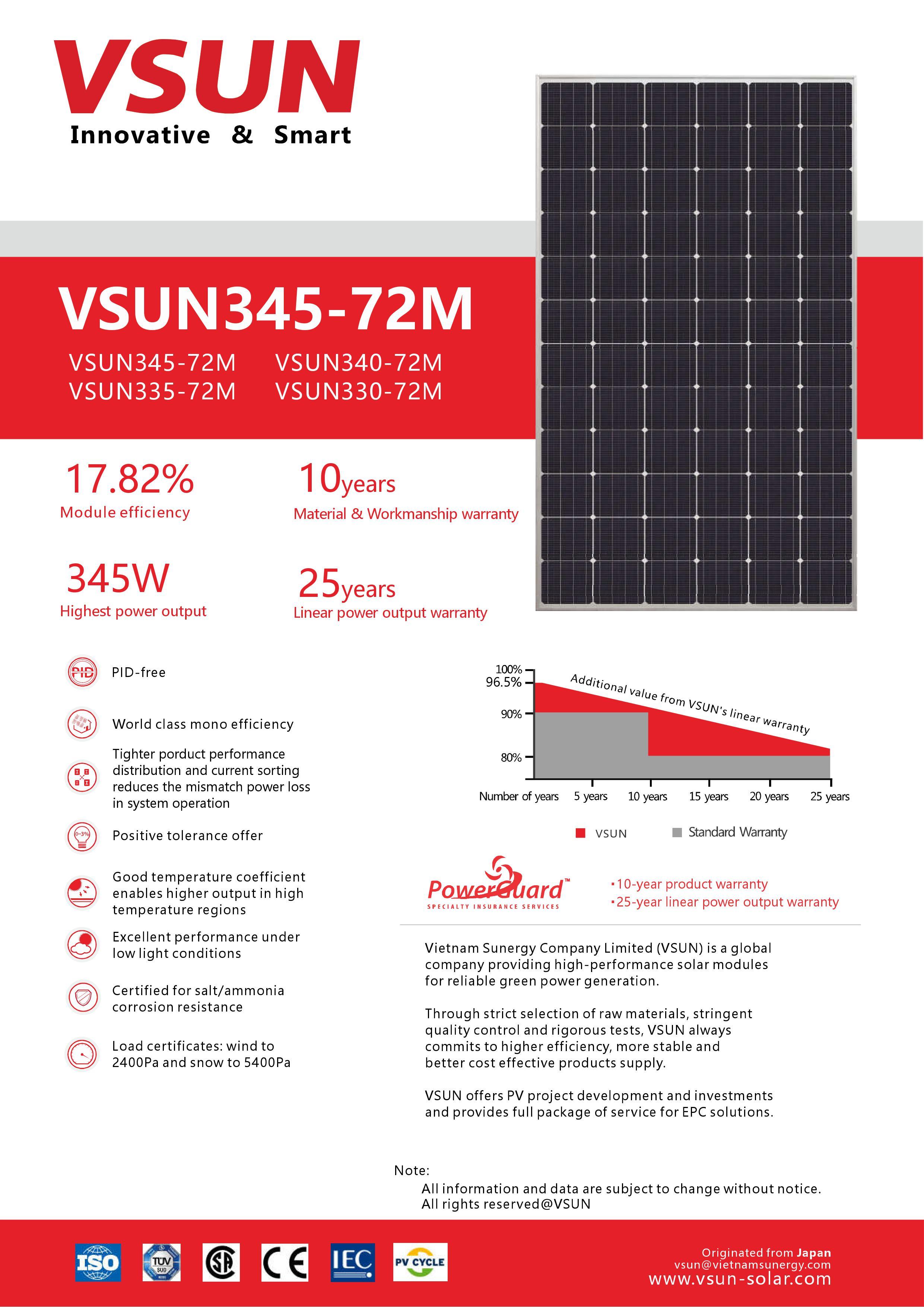 VSUN 345-72M
